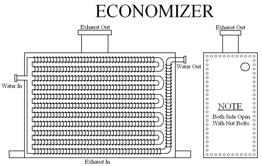Economizer solarkaz international economizer wiring diagram at gsmx.co